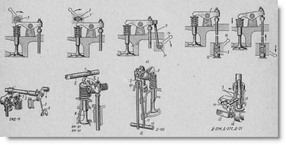 Схема и устройство декомпрессионного механизма тракторных двигателей