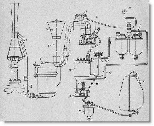 общая схема системы питания дизельного двигателя
