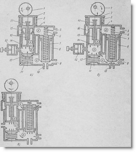 схема действия двухплунжерной подкачивающей помпы топливного насоса НД-21