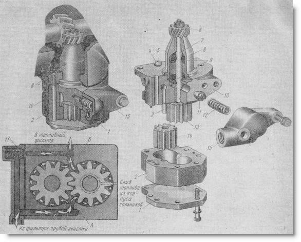 шестеренчатая подкачивающая помпа тракторного двигателя Д-108 и схема ее работы