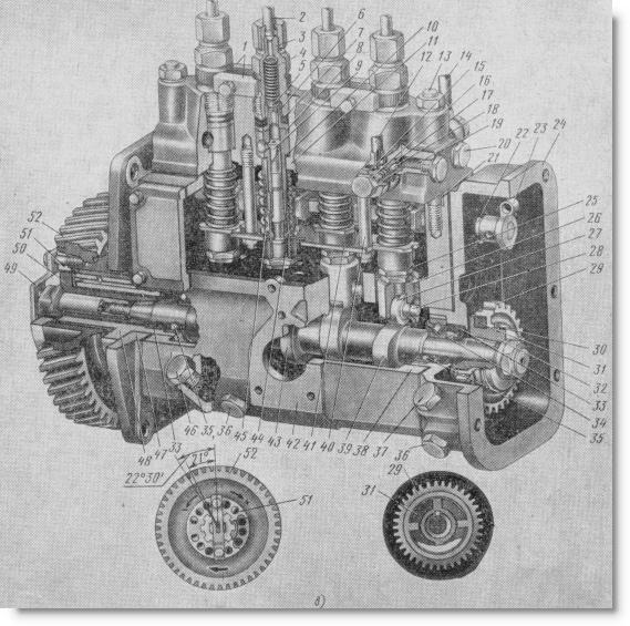 топливный насос типа ТН-8,5×10