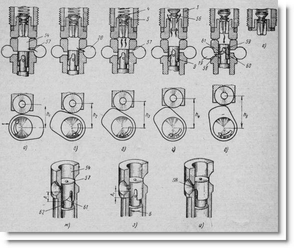 схема работы насосного элемента