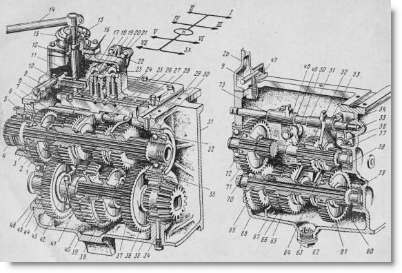 Дт-75 коробка передач схема переключения