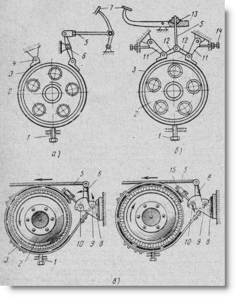 схемы ленточных тормозов на тракторах
