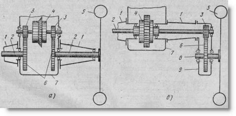 схемы конечных передач на тракторах