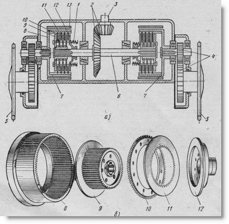 схема заднего моста гусеничного трактора с муфтами поворота и детали муфты поворота