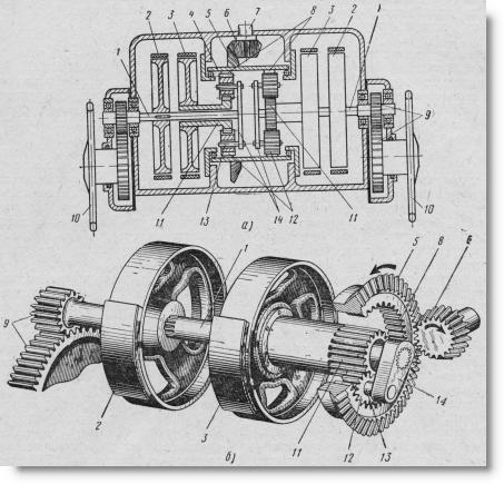 Схема заднего моста гусеничного трактора с планетарными механизмами поворота и детали планетарного механизма