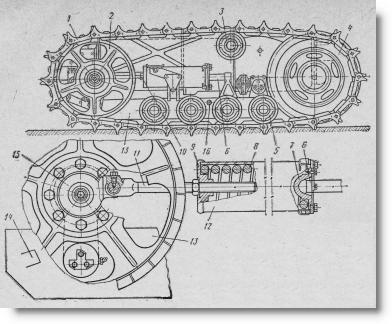 движитель и натяжное устройство трактора Т-54В
