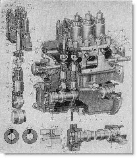 топливный насос двигателя Д-108