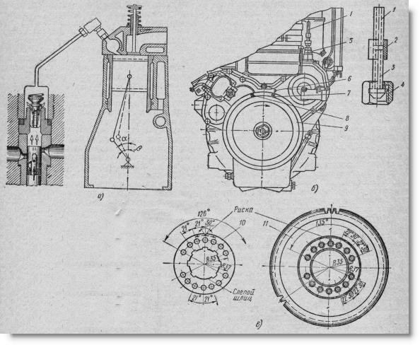 как установить угол опережения на двигателе д 144 термобелье компании NOVA