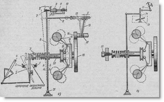 схемы всережимного  и однорежимного  регуляторов в двигателях тракторов