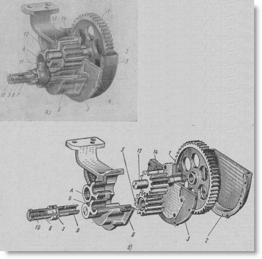 масляный насос двигателя СМД-14 и его детали