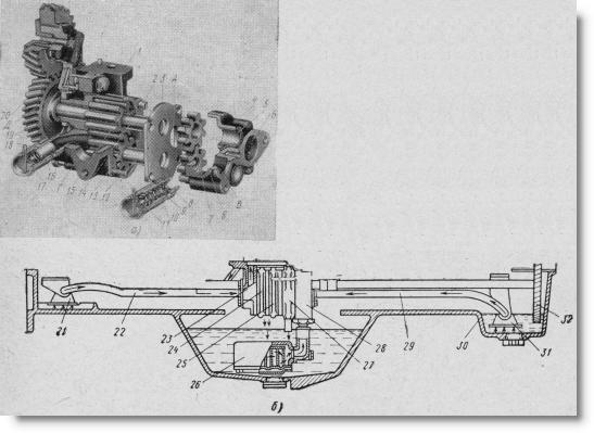 масляные насосы с несколькими секциями в двигателях тракторов