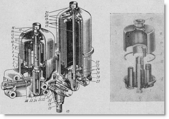 двойной маслоочиститель двигателя СМД-14