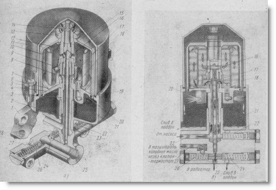 полнопоточная центрифуга двигателя Д-50