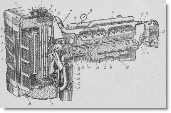 схема системы охлаждения двигателя СМД-14