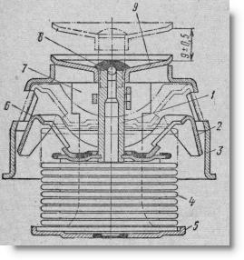термостат в двигателе трактора