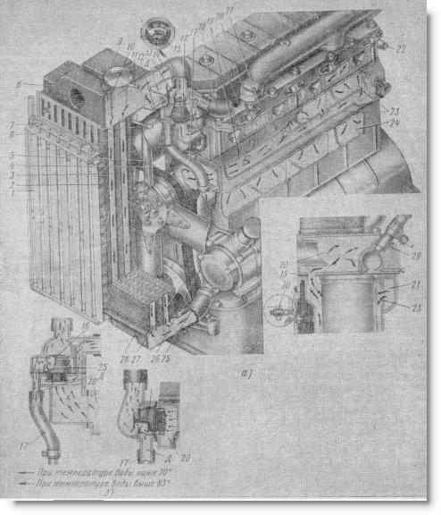схемы системы охлаждения двигателя Д-50Л и установки термостата