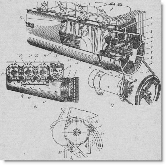 система воздушного охлаждения двигателя Д-37М