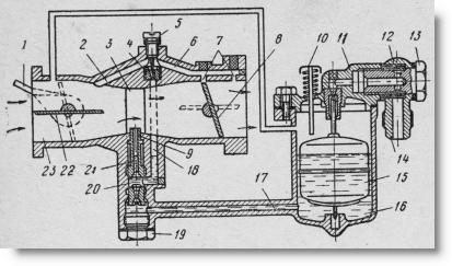 схема карбюратора К-16А