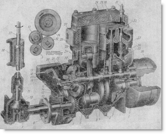 пусковой двигатель П-23 для дизельных двигателей тракторов