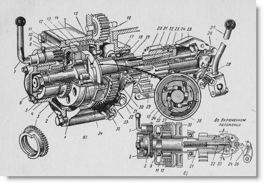 механизм передачи системы пуска дизеля СМД-14