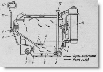 схема подогревателя типа ПЖ для двигателей тракторов