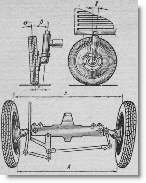 схема установки направляющих колес