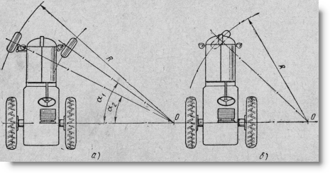 схема поворота четырехколесного и трехколесного тракторов