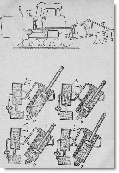 схема действия гидравлической навесной системы трактора