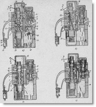 схема действия распределителя при различных режимах работы тракторного агрегата
