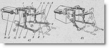 типы навесных устройств для тракторов