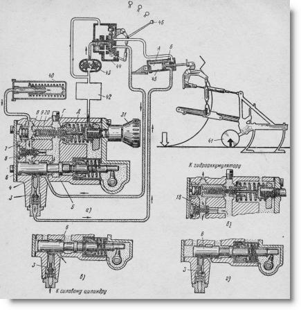 Схема гидравлического увеличителя сцепного веса (догружателя ведущих колес) трактора МТЗ-50