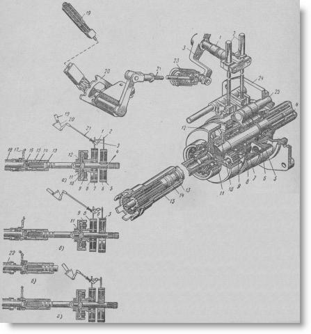 вал отбора мощности трактора МТЗ-50 и схема привода вала