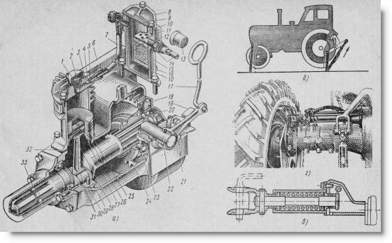 дополнительное оборудование тракторов