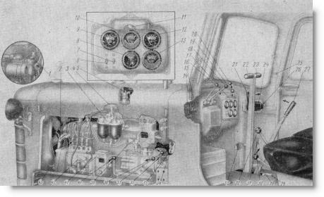 органы управления и контрольные приборы трактора ДТ-75