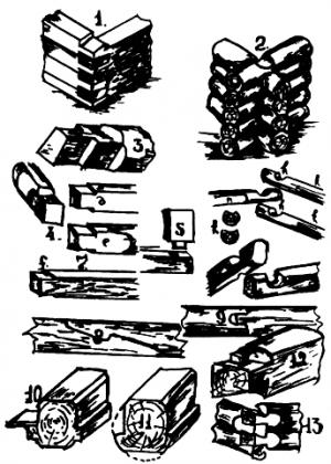 Способы рубки брёвен: в лапу, в присек и т.д.