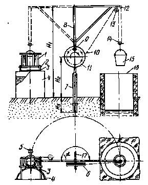Поворотный подъемник для подъема воды из колодца