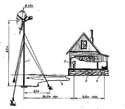 Ветроэлектрическая установка схема