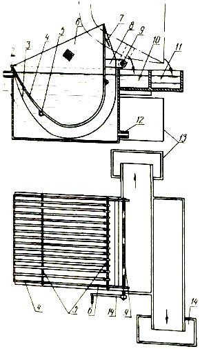 Сортировочный ковш для рыбы