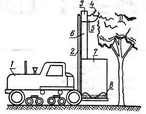 Агрегат по производству кормов из древесной зелени
