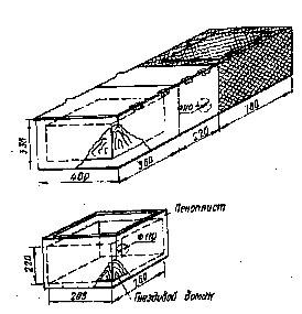 Домик для ондатр обладает двумя секциями — кормовой и гнездовой