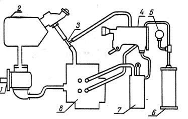 Схема включения ГСВ в гидросистему трактора Т-150К
