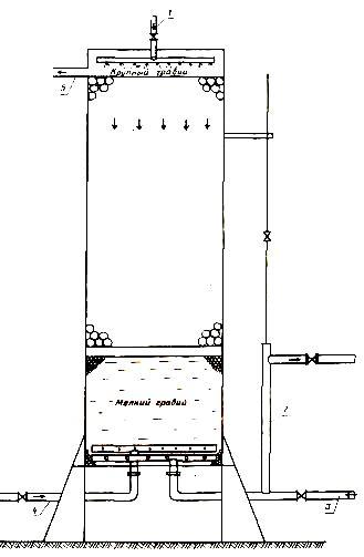 Схема аэрофильтрационной установки