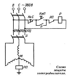 Схема защиты звезда-реле-земля гарантирует отключение электродвигателей без нарушения режима их работы