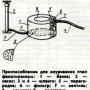 Для окуривания пчел дымом фенотиазина