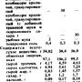 Различные типы кормления ондатры