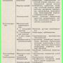 О породах овец в РФ