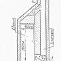 Технологии и оборудование для домашнего копчения окороков и колбасы
