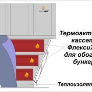 Инфракрасные обогреватели для бункера, силоса предотвратят налипание